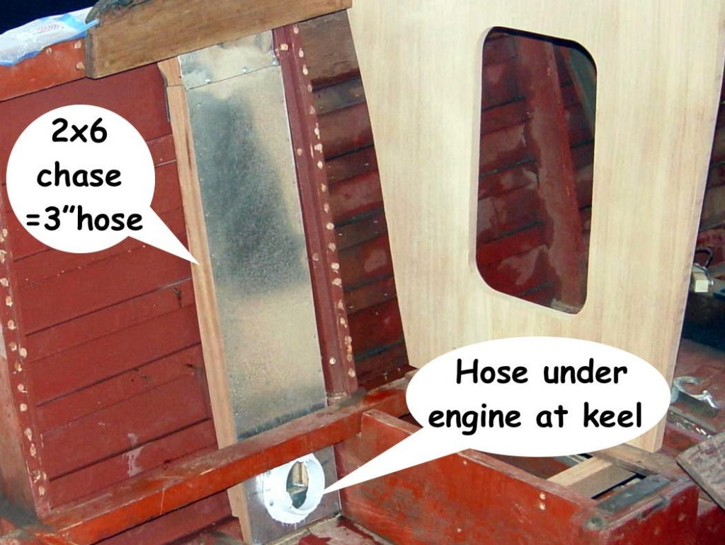 Boat Safety - ACBS - Antique Boats & Classic Boats